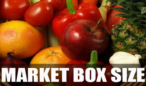 Market Box size
